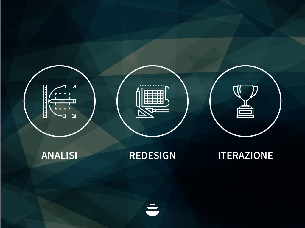 Conversion Rate Optimization, Conversion Marketing, Adv Media Lab