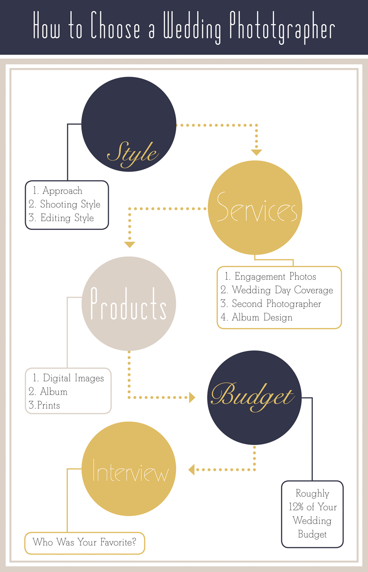 how-to-choose-a-wedding-photographer-how-to-find-a-wedding-photographer-photo-denver-wedding-photographer-1