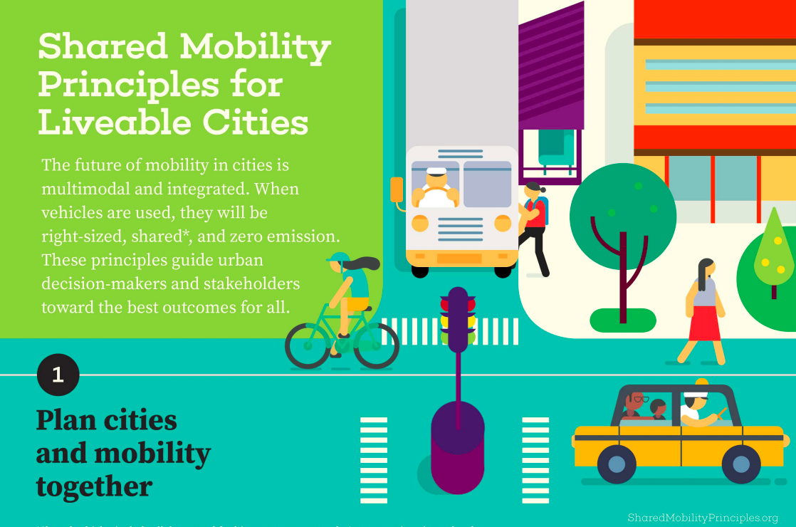 Shared Mobility Principles for Livable Cities