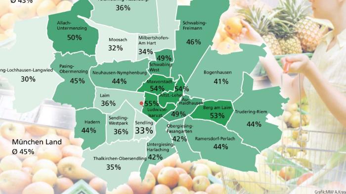 Die Mehrheit der Bio Käufer lebt in der Münchner Innenstadt