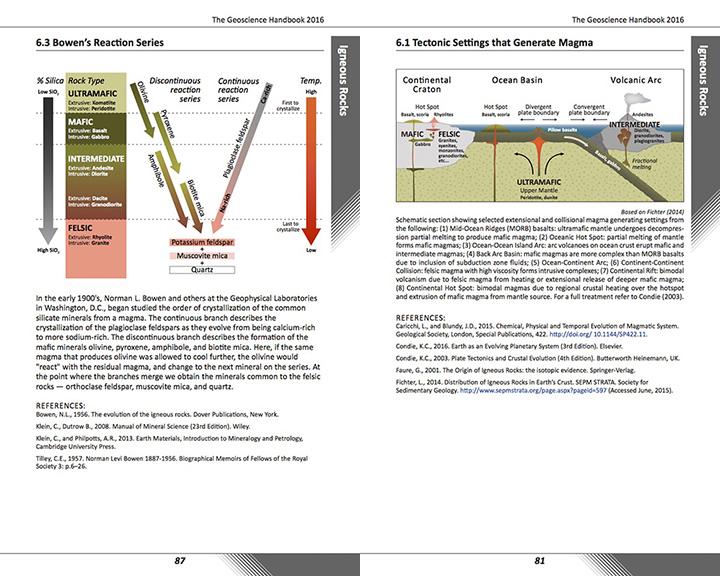 Cantner_GeoHandbook_spread3.jpg