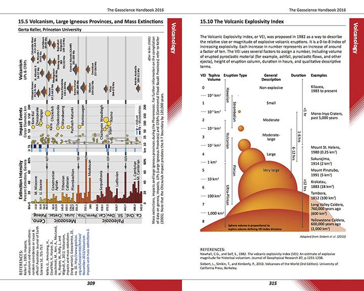 Cantner_GeoHandbook_spread9.jpg