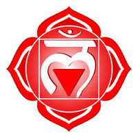 The Jade Gate... Your first chakra!