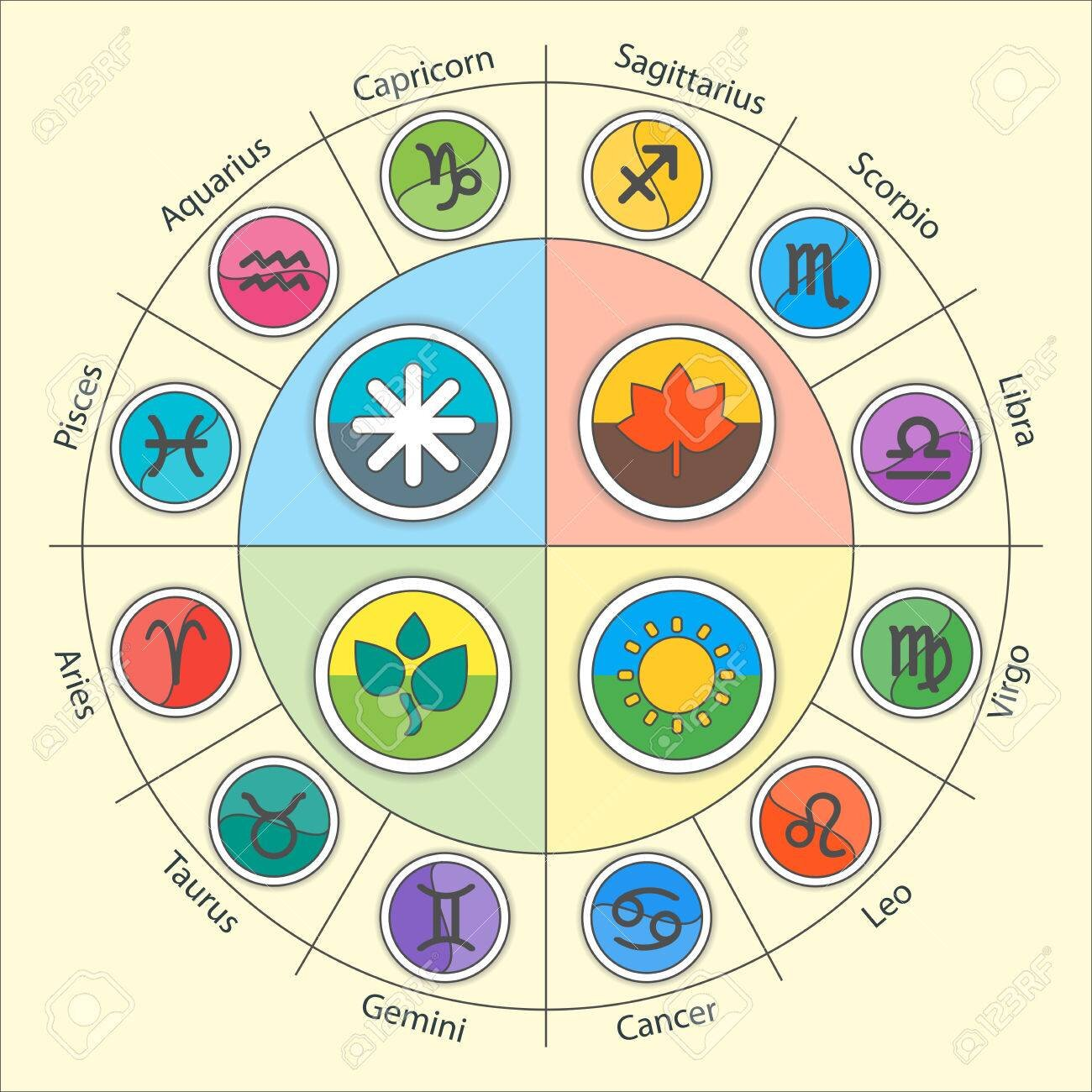 45608326-zodiac-signs-and-constellations-in-circle-in-flat-style-set-of-colorful-icons-horoscopes-and-zodiaca.jpg