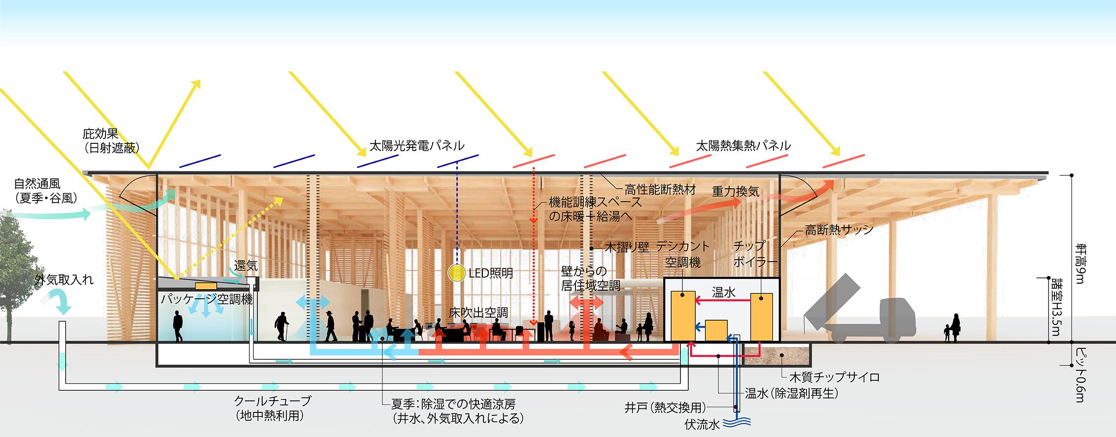 3-04_section.jpg