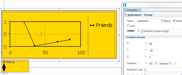 The group containing the LineChart is only visible when inspecting