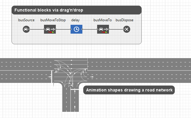 Library objects (top) define behavior on animation shapes (bottom).