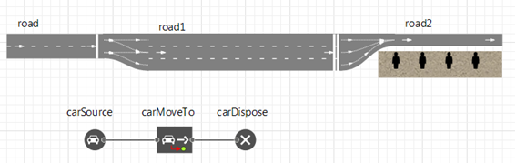 Figure 1: Simple network of three roads