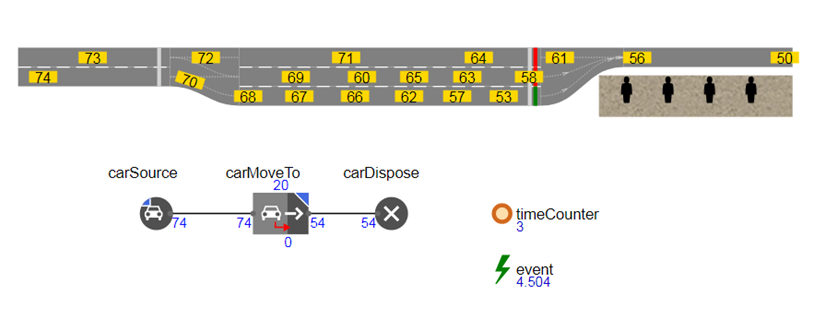Figure          SEQ Figure \* ARABIC      5: Flow of cars in case of using hand made traffic light