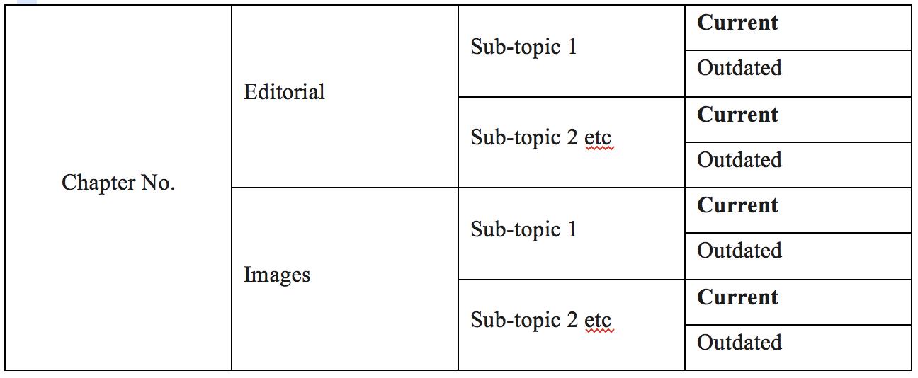 Folder Format