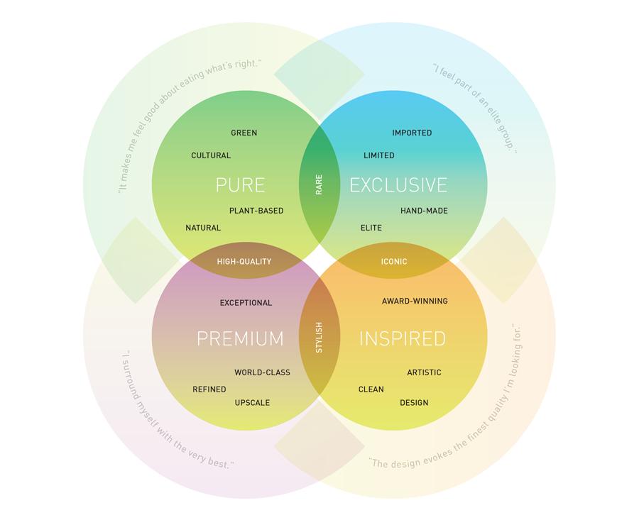 scottgericke_greenleaf_diagram.png