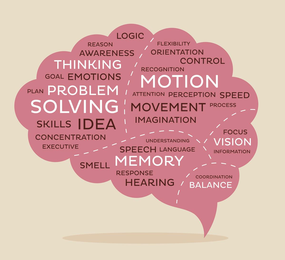 Brain_functions_small.jpg