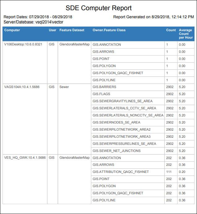 SDE Report.jpg