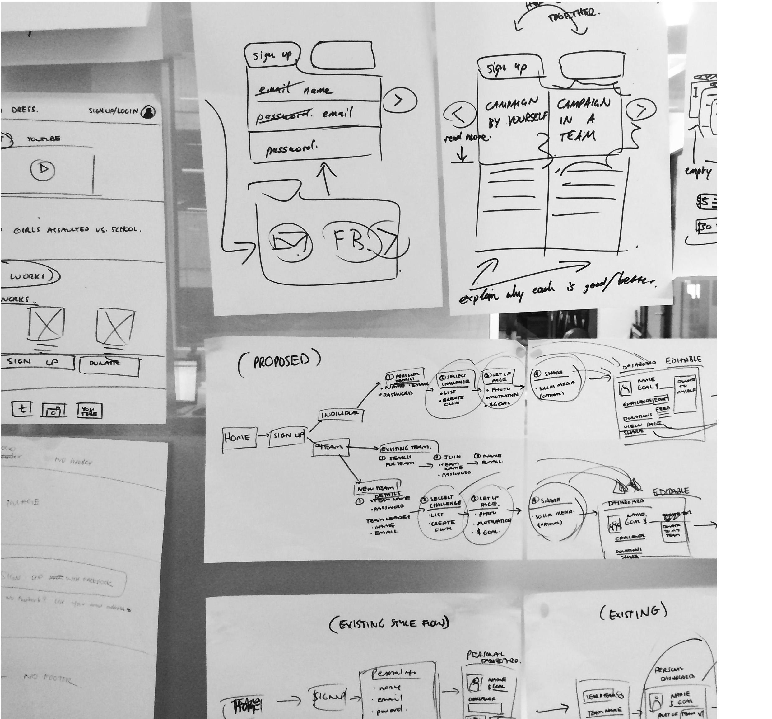 Rough sketches, wireframes & flowsto explore ideas