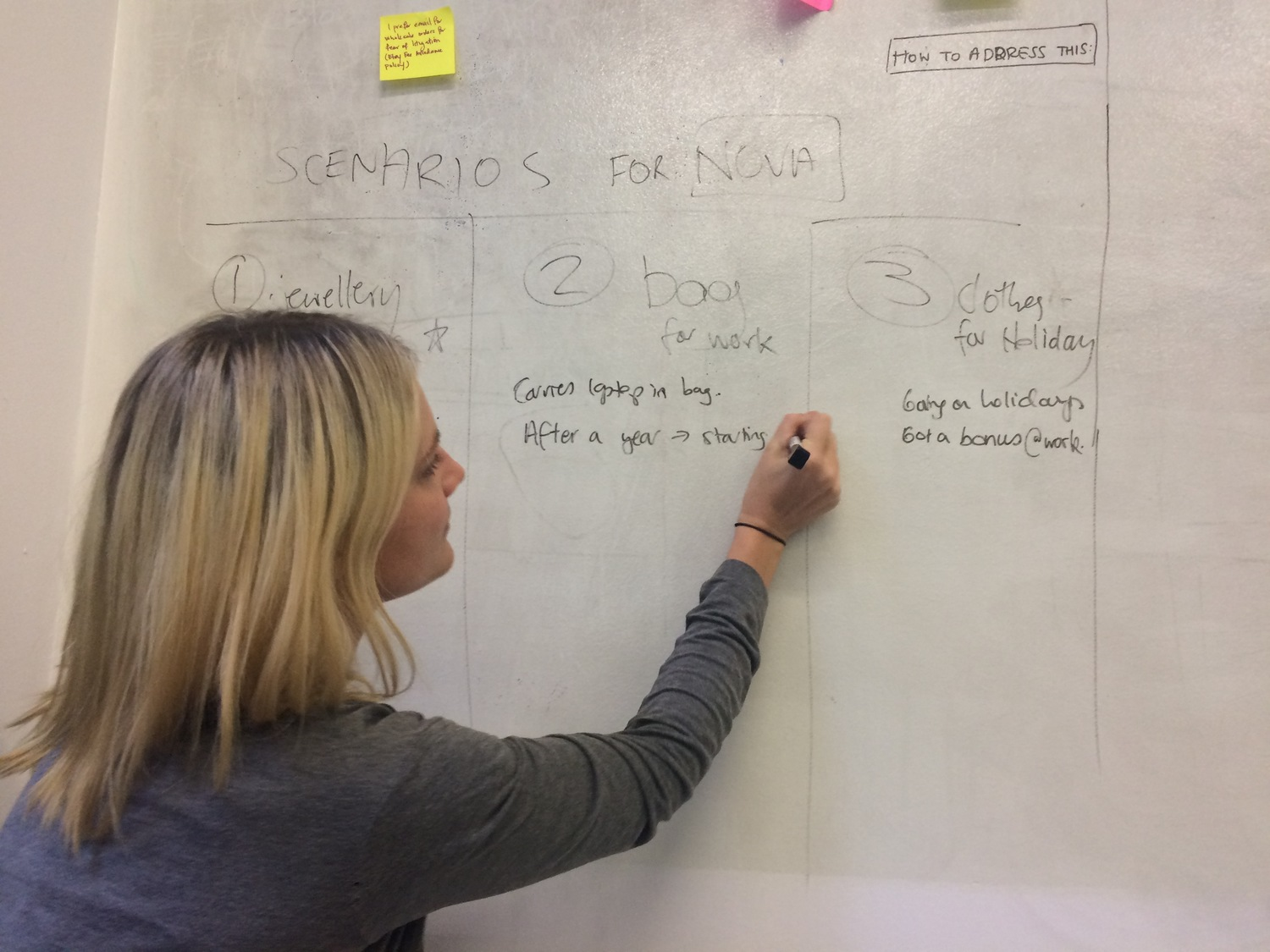 Creating scenarios based on user research