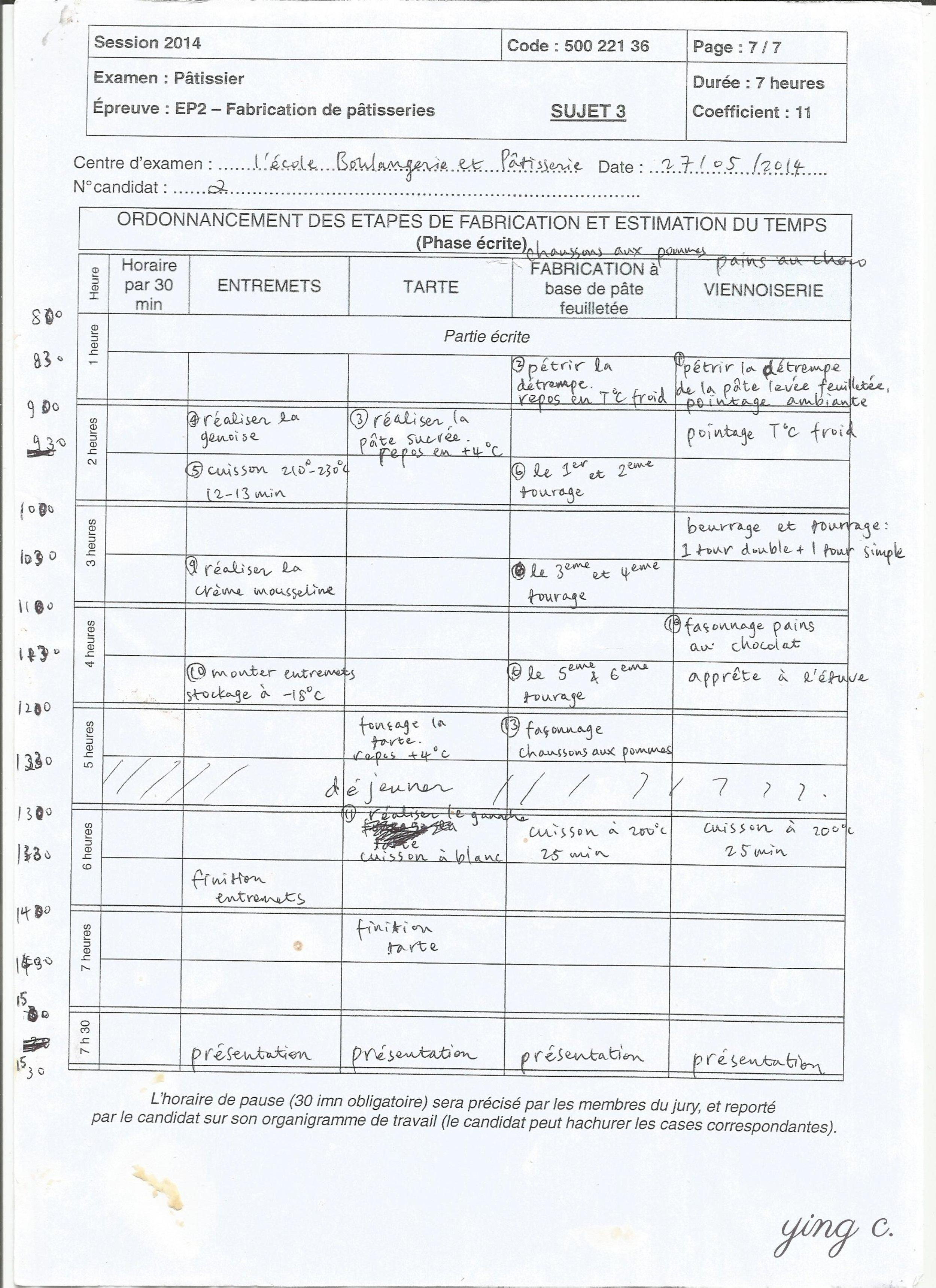 在 CAP 的實作考試中,第一個部分測驗的是考生的時間分配與組織能力。  從這張表上方的欄位中,可以看到在 2014 年 CAP 甜點師的考試中,實作考題分為四類,包含  entremets(法式蛋糕)、tarte(塔)、pâte feuilletée(千層酥皮)與 viennoiserie(維也納麵包) ,考生首先需要清楚了解每一個類別的實作包含哪些項目,然後將它們依序安排在早上八點到下午三點半這七個半小時中。對這些甜點的熟悉程度、以及時間安排是否合理,都是測驗的範圍。