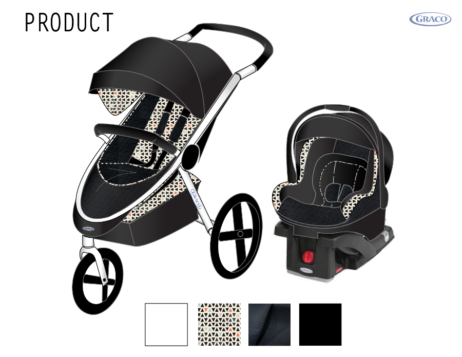 Stroller and Carseat Design (Final)