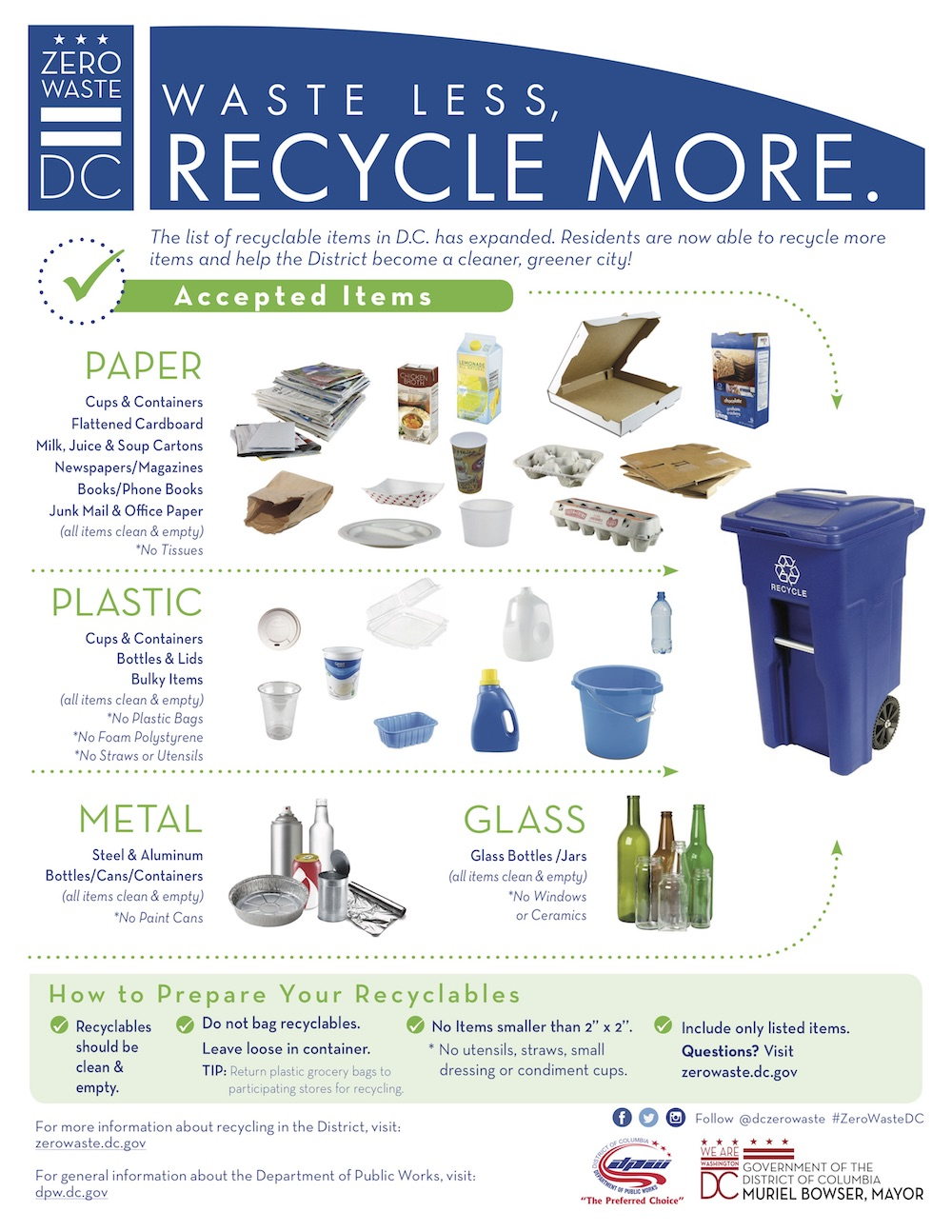 PDF of new recyclable items.