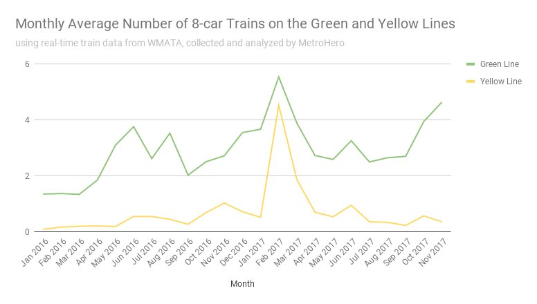 green-yellow-trains.jpeg