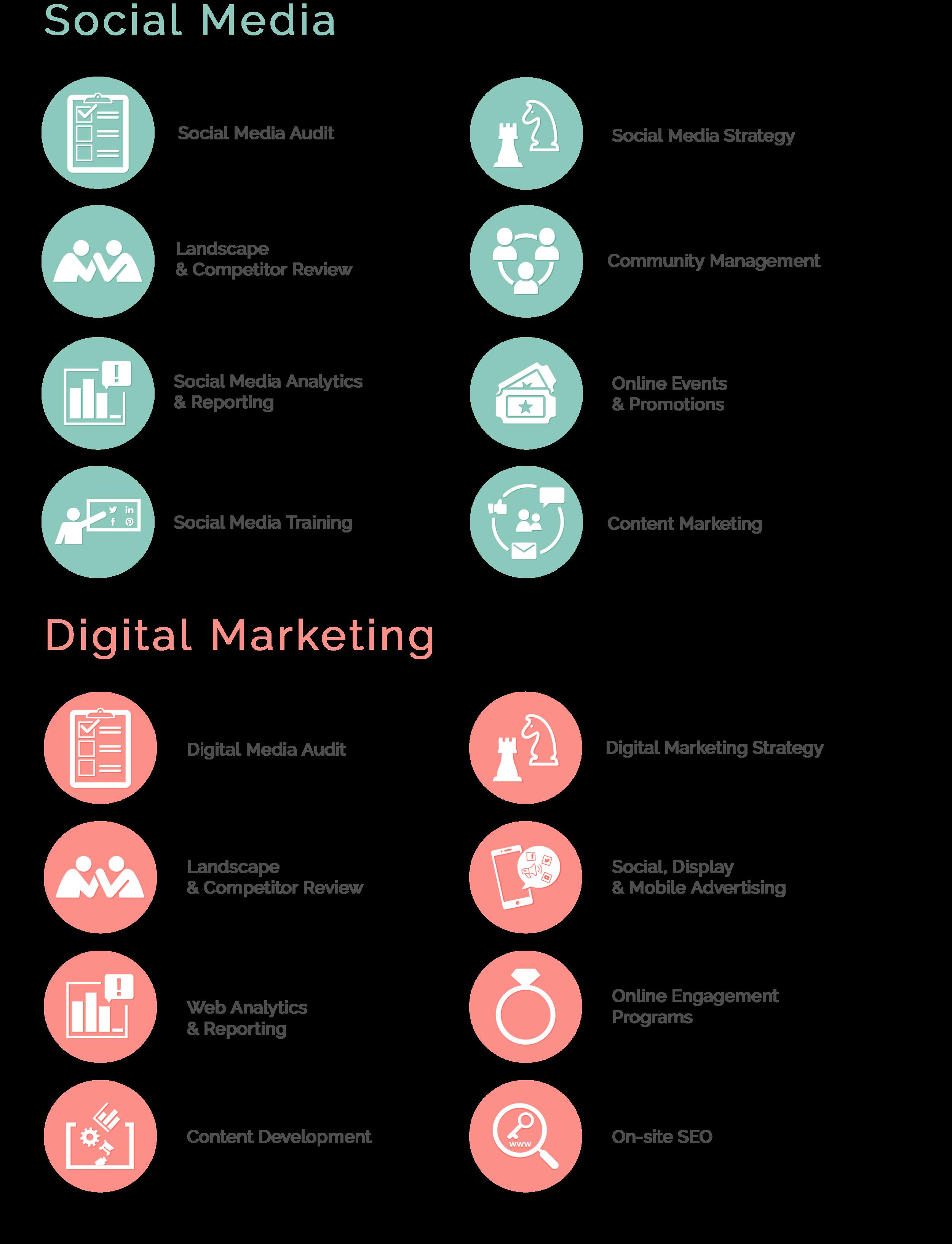 SC social marketing services.png
