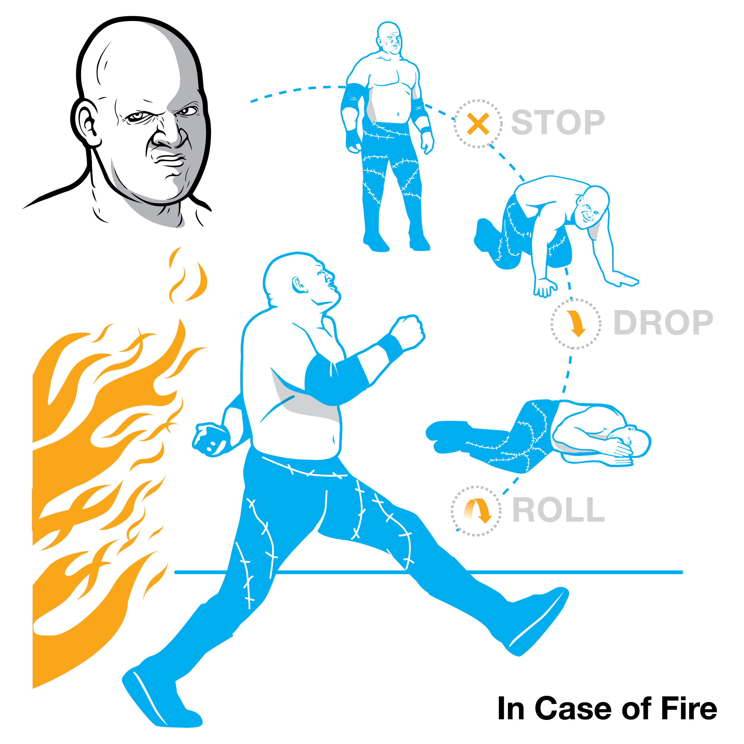TM_Detwiler_Howto_WWE_Fire_safety-01.png