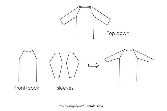 raglan style tops
