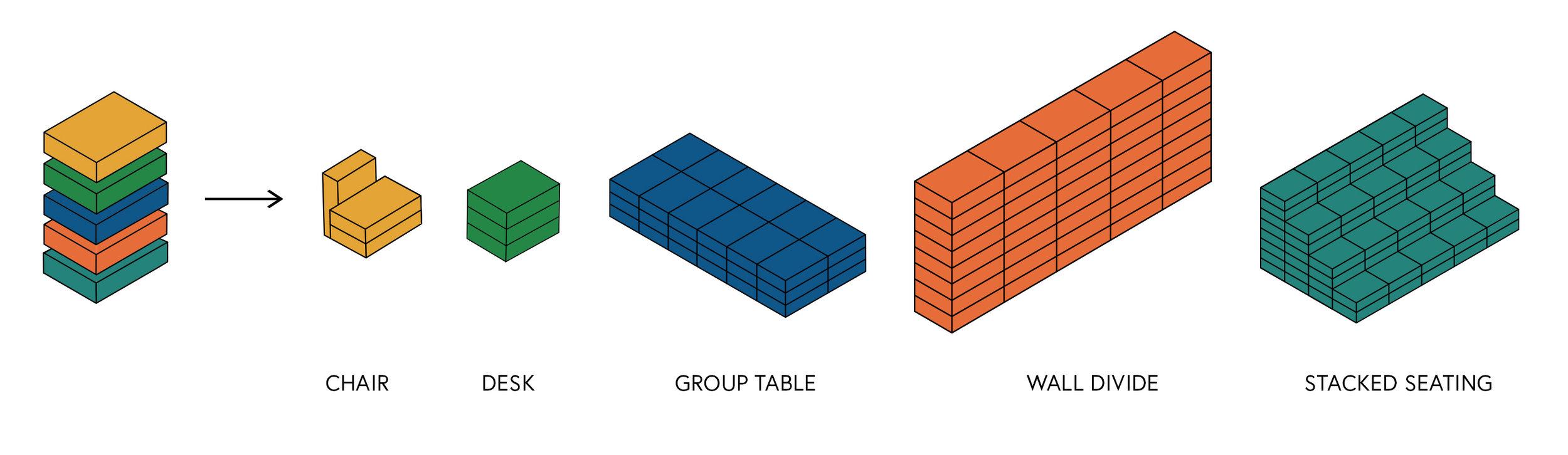 Stacks Configuration Banner.jpg