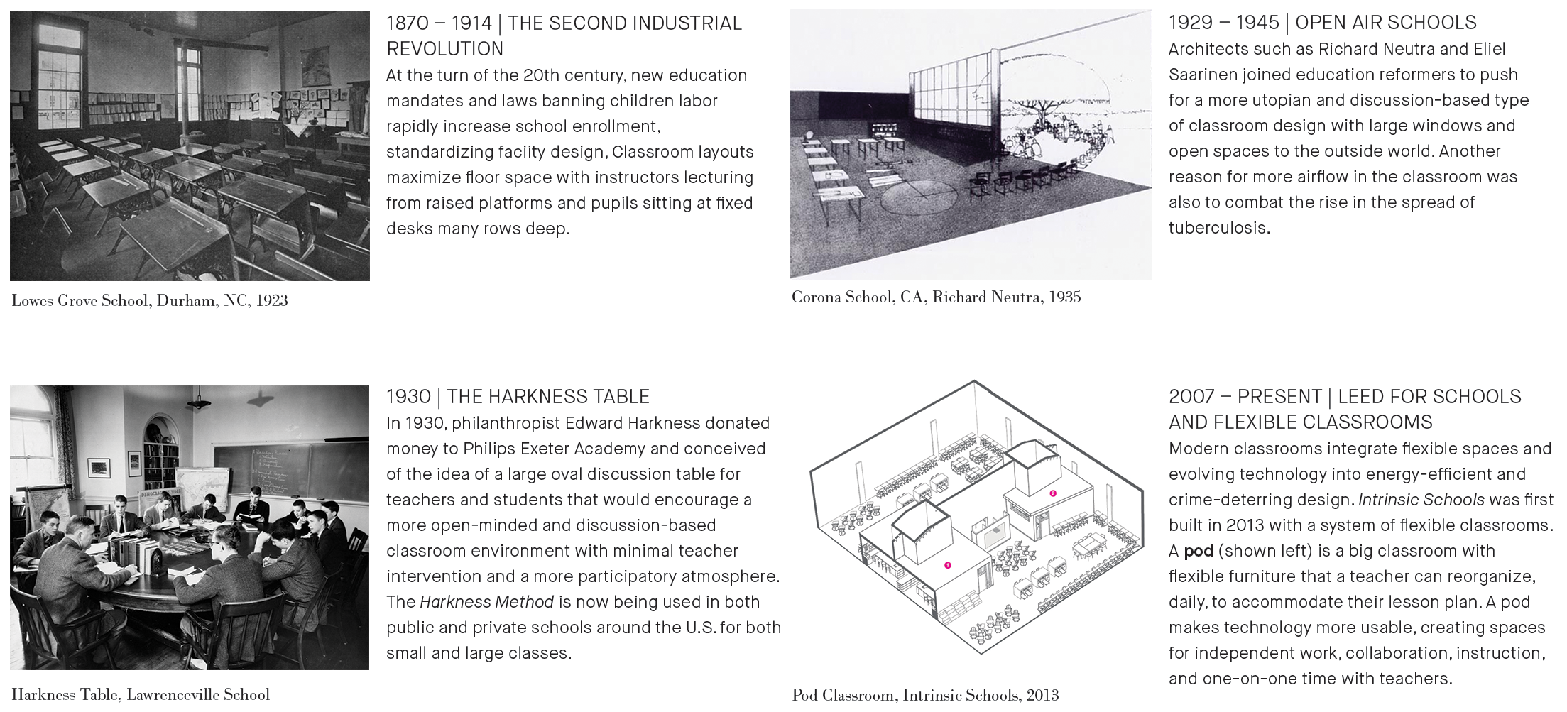 History-of-Classroom-Design-.png