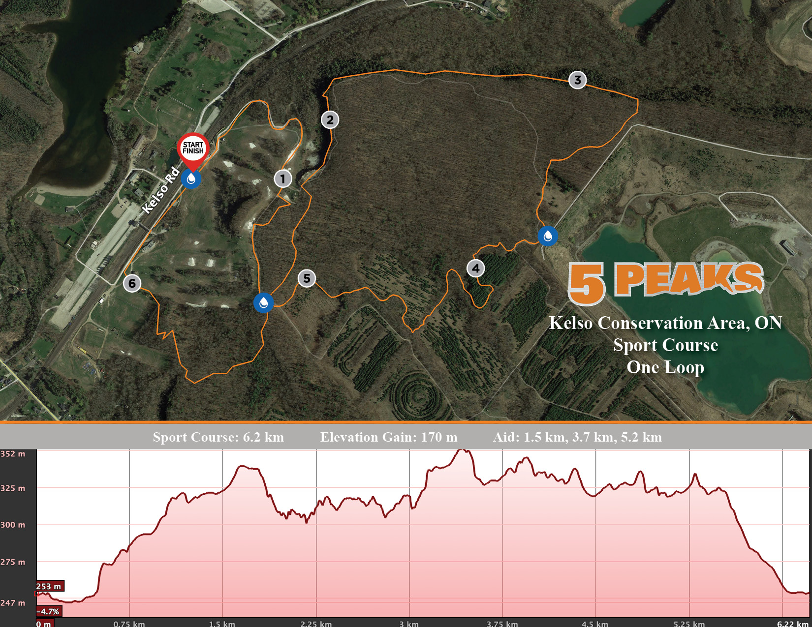 Kelso Sport Map - Click to Enlarge