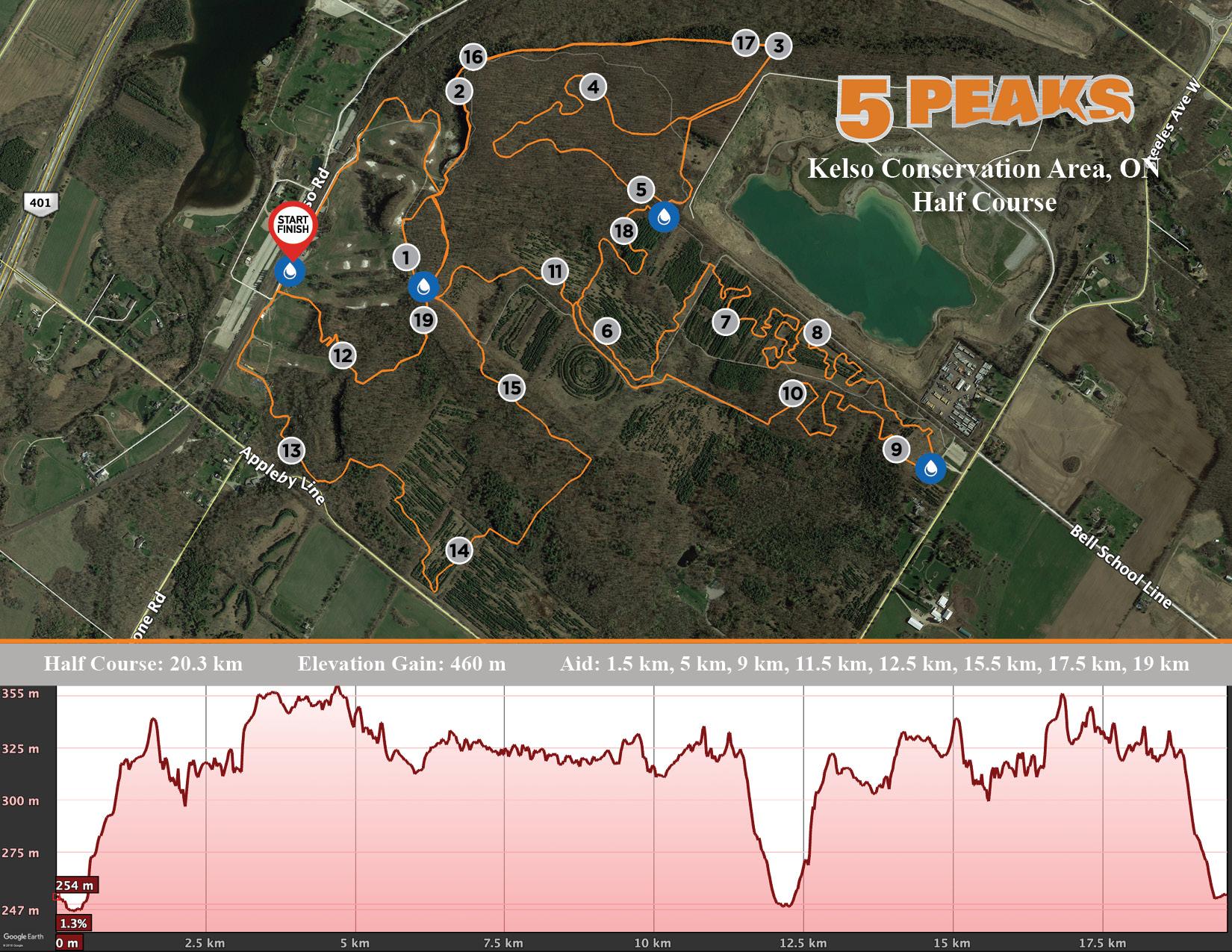Kelso half marathon map - click to enlarge