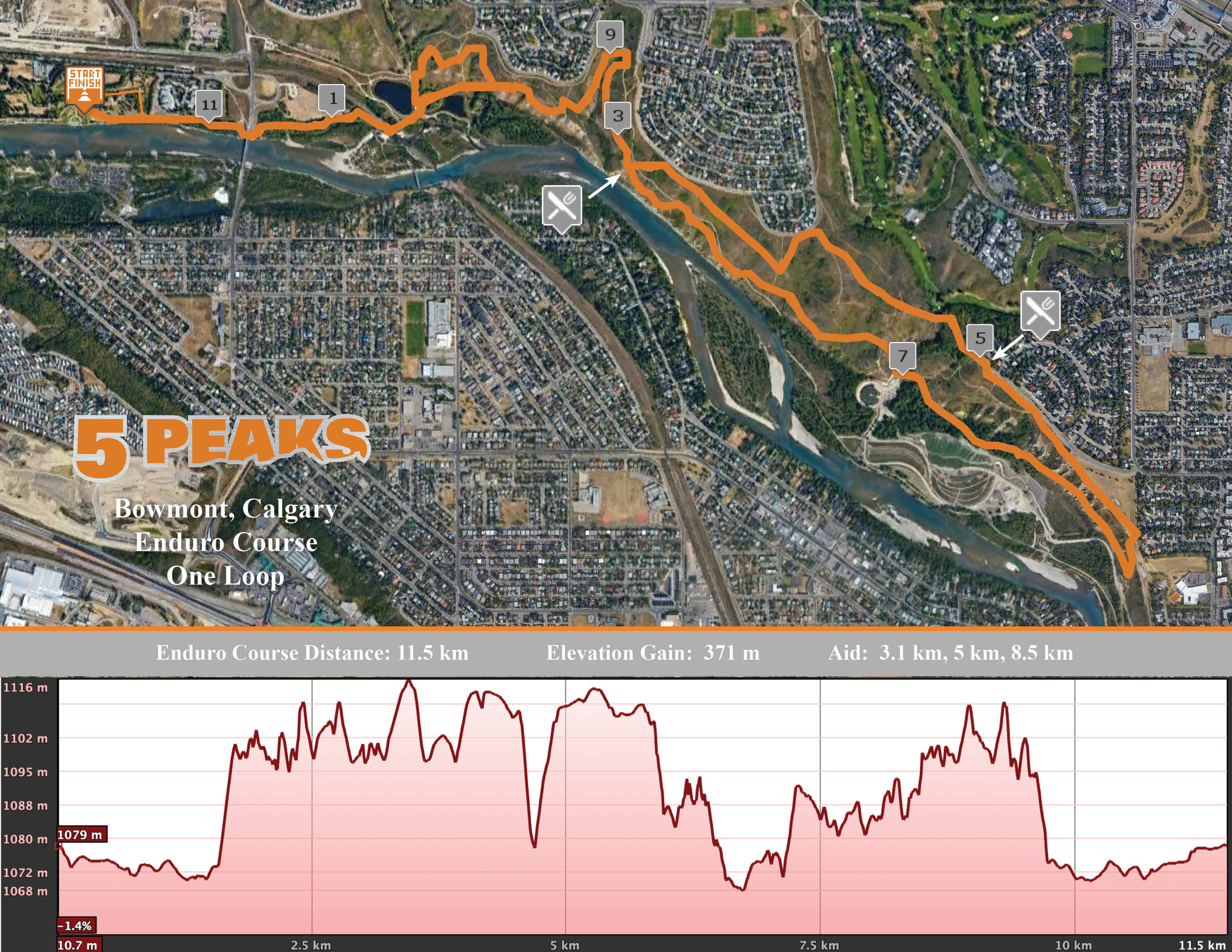 Course is subject to change. Sport map will be posted soon!