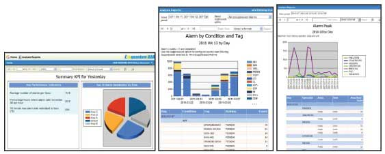 Figure 5: These types of reports can be very effective tools for evaluating alarm system performance