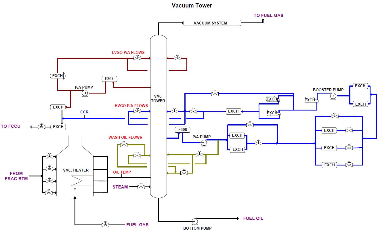 Carbon Residue Yokogawa