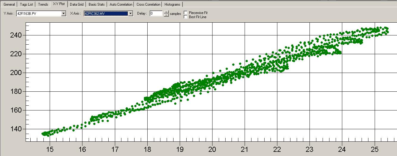 PID tuning - APC 6