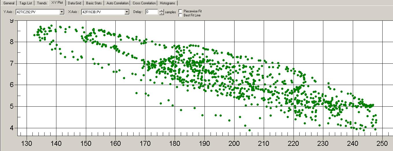 PID tuning - APC 8