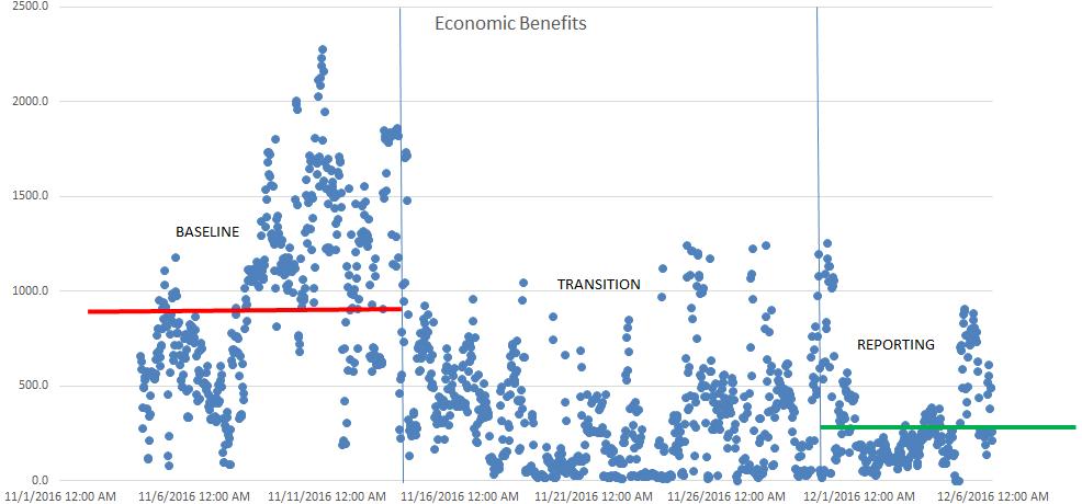 Economic-Benefits-1.png