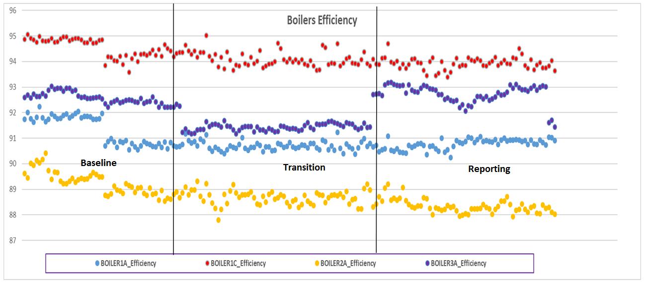 Boilers-Efficiency.png