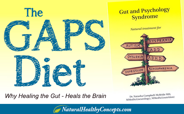 Gaps-diet.png