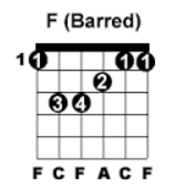 A big-boy F major barre chord.