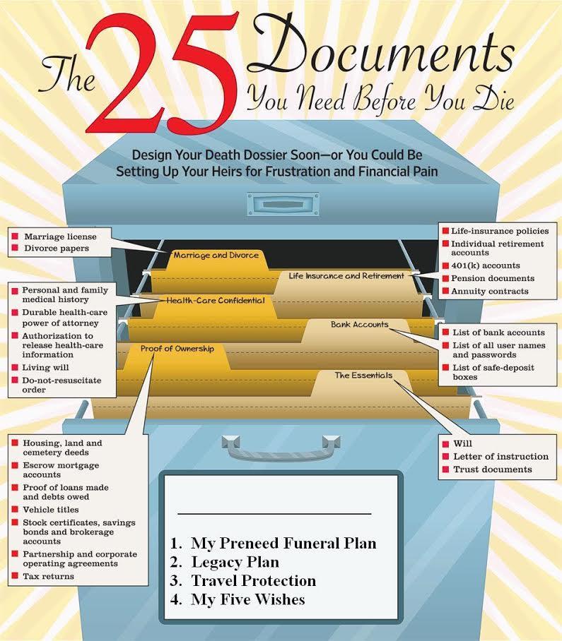 25 Documents.jpg