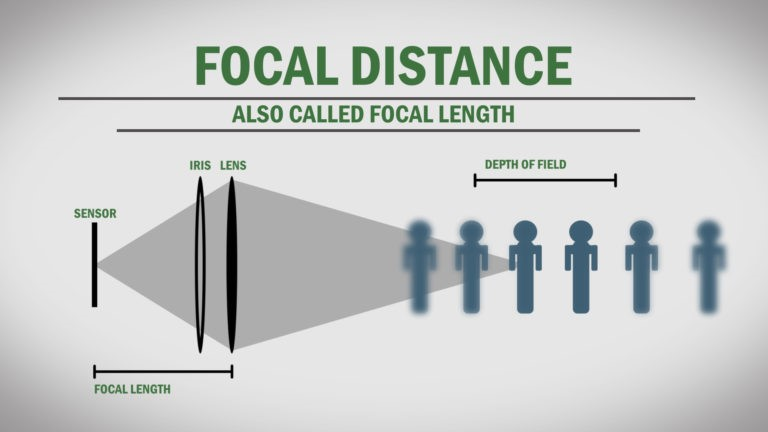2. Focal distance.jpg