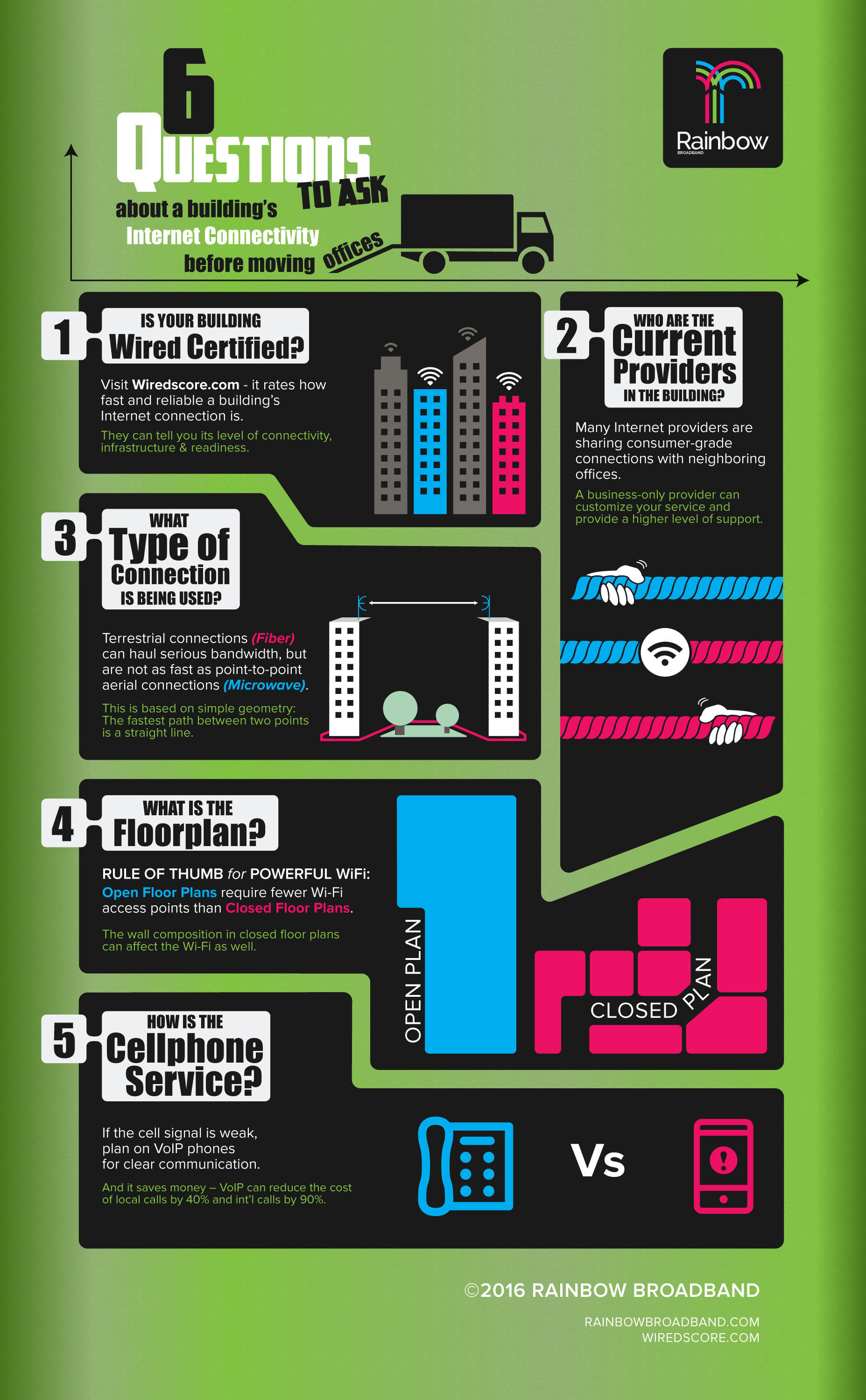 Infographic: 6 Questions to Ask About a Building's Internet Connectivity Before Moving Offices