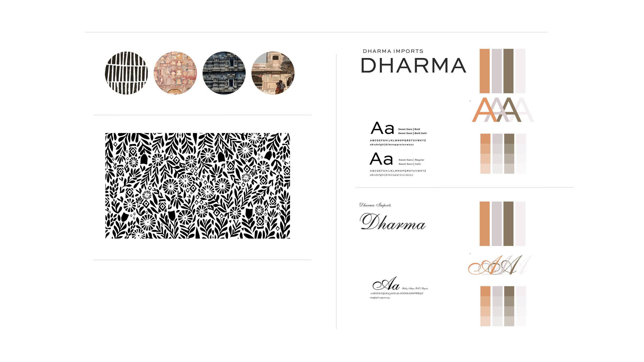 Brand-Brandboards6.jpg