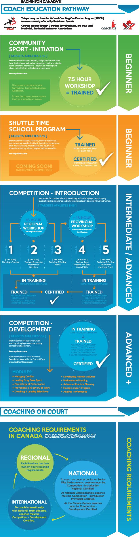 coaching-graphic.png