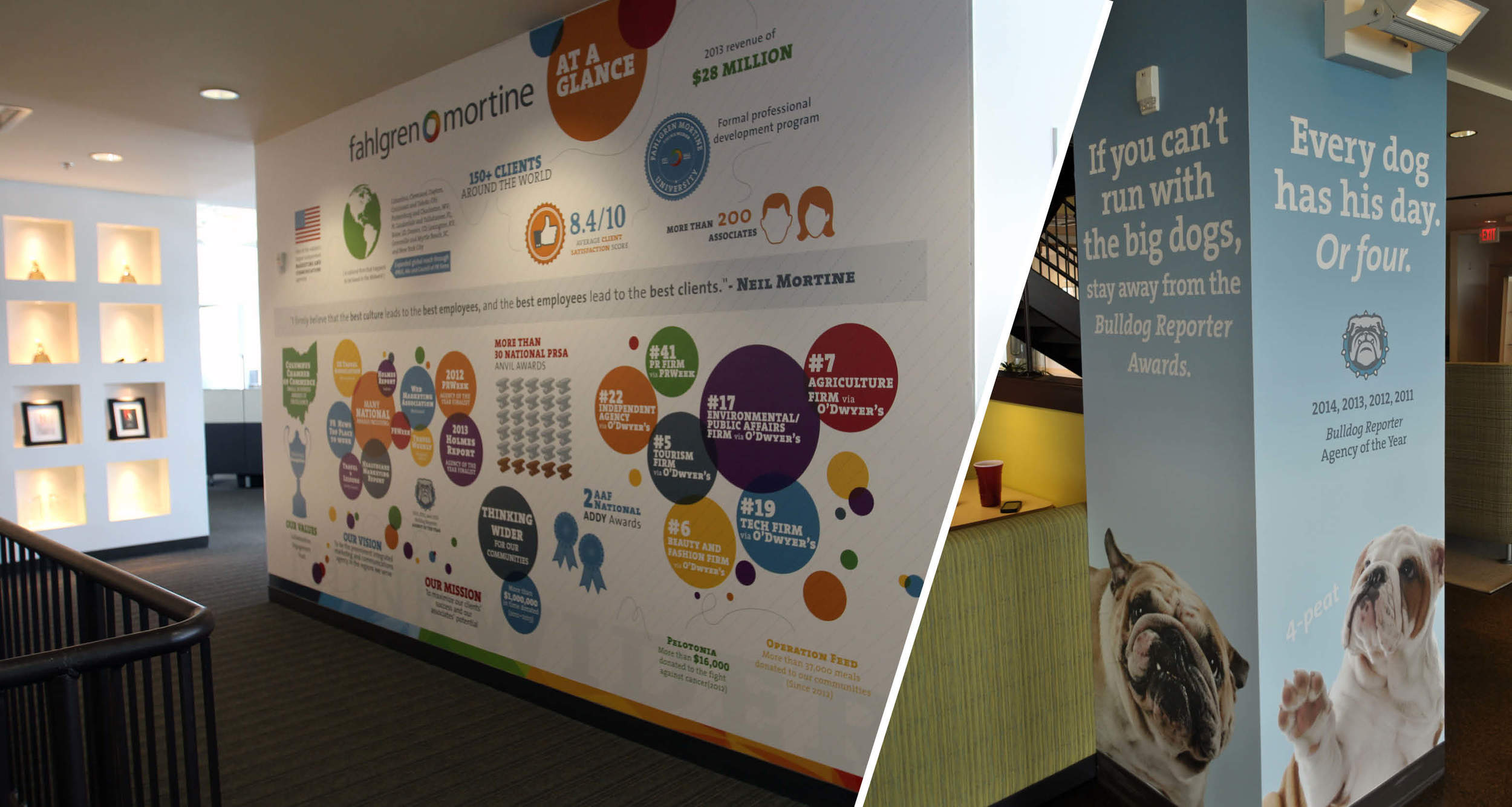 Corporate Displays  Wall Coverings