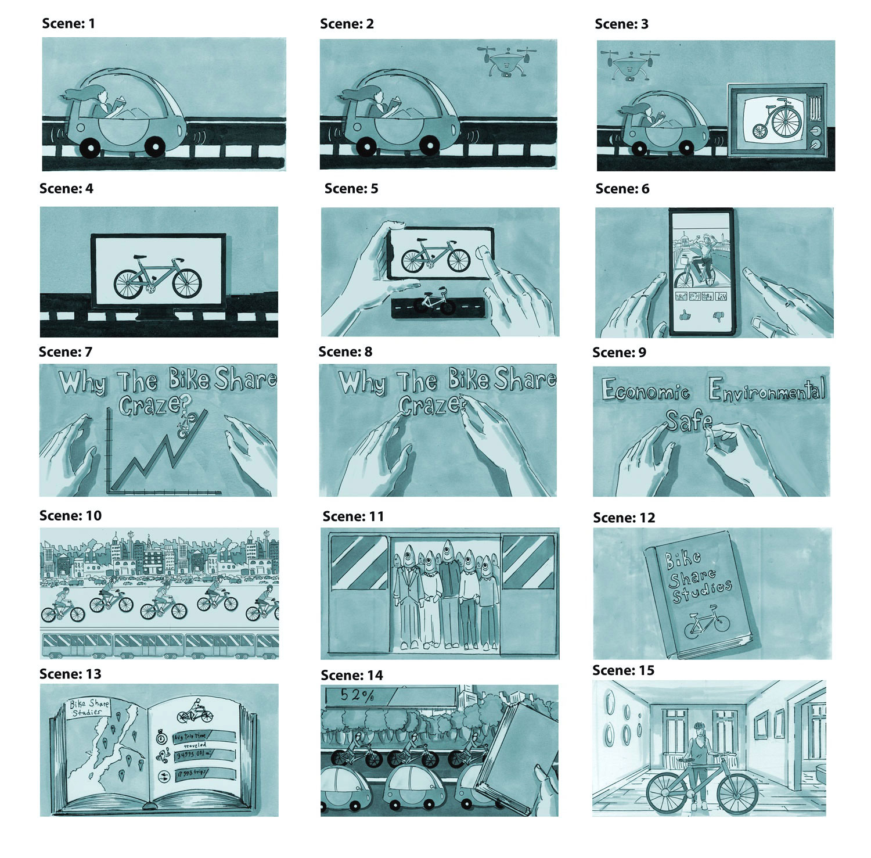 Mashable Brand X and IBM - Bike Sharing Storyboards