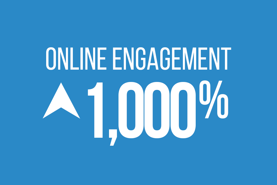 Bluon_Engagement_Increase_3.png