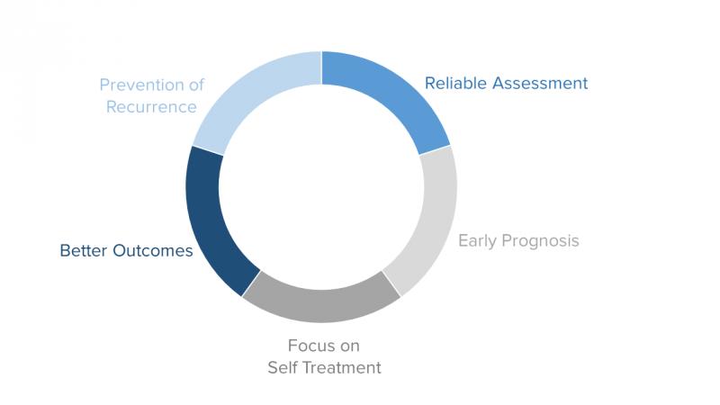 Image source: http://www.mckenzieinstitute.org/patients/
