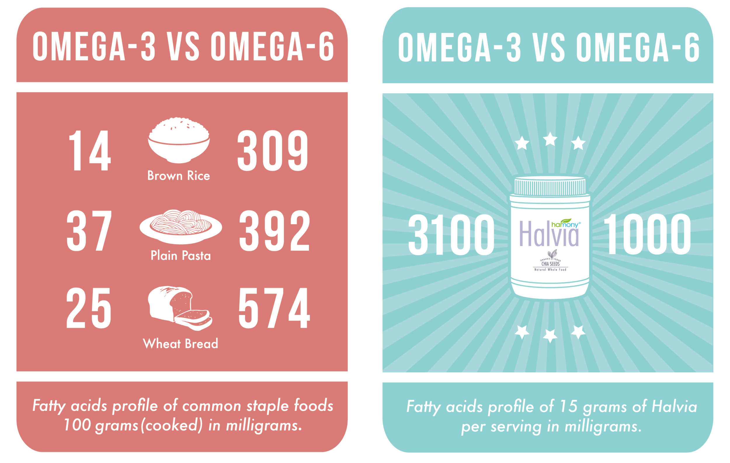 OMEGA COMPARISON TABLE-01-01.png