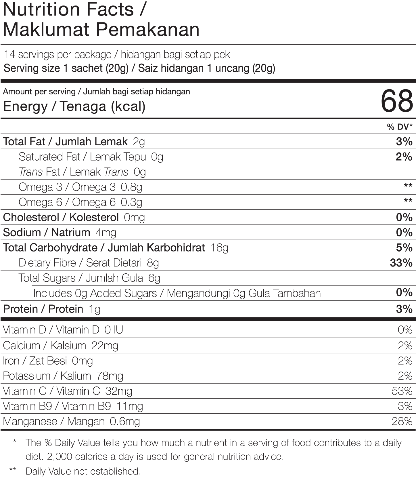ANANAS NUTRITION FACTS (MOBILE)-01.png